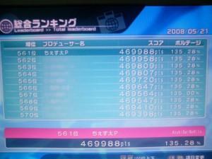 Score_total